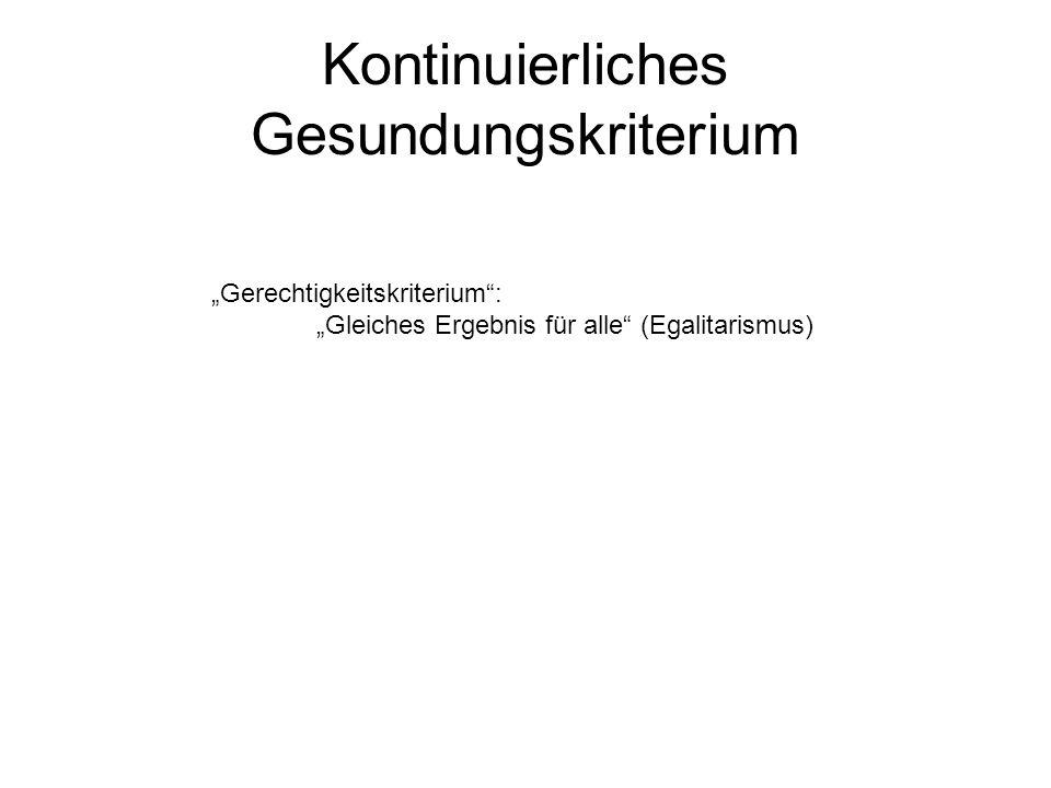 Kontinuierliches Gesundungskriterium Gerechtigkeitskriterium: Gleiches Ergebnis für alle (Egalitarismus)
