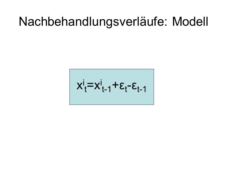x i t =x i t-1 +ε t -ε t-1 Nachbehandlungsverläufe: Modell