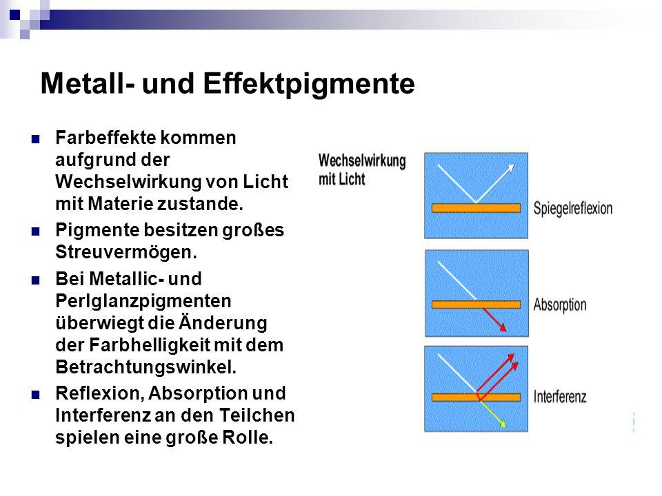Metall- und Effektpigmente Farbeffekte kommen aufgrund der Wechselwirkung von Licht mit Materie zustande. Pigmente besitzen großes Streuvermögen. Bei