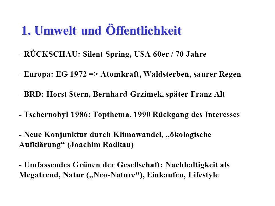 - RÜCKSCHAU: Silent Spring, USA 60er / 70 Jahre - Europa: EG 1972 => Atomkraft, Waldsterben, saurer Regen - BRD: Horst Stern, Bernhard Grzimek, später