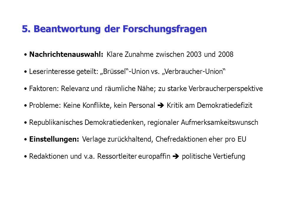 5. Beantwortung der Forschungsfragen Nachrichtenauswahl: Klare Zunahme zwischen 2003 und 2008 Leserinteresse geteilt: Brüssel-Union vs. Verbraucher-Un