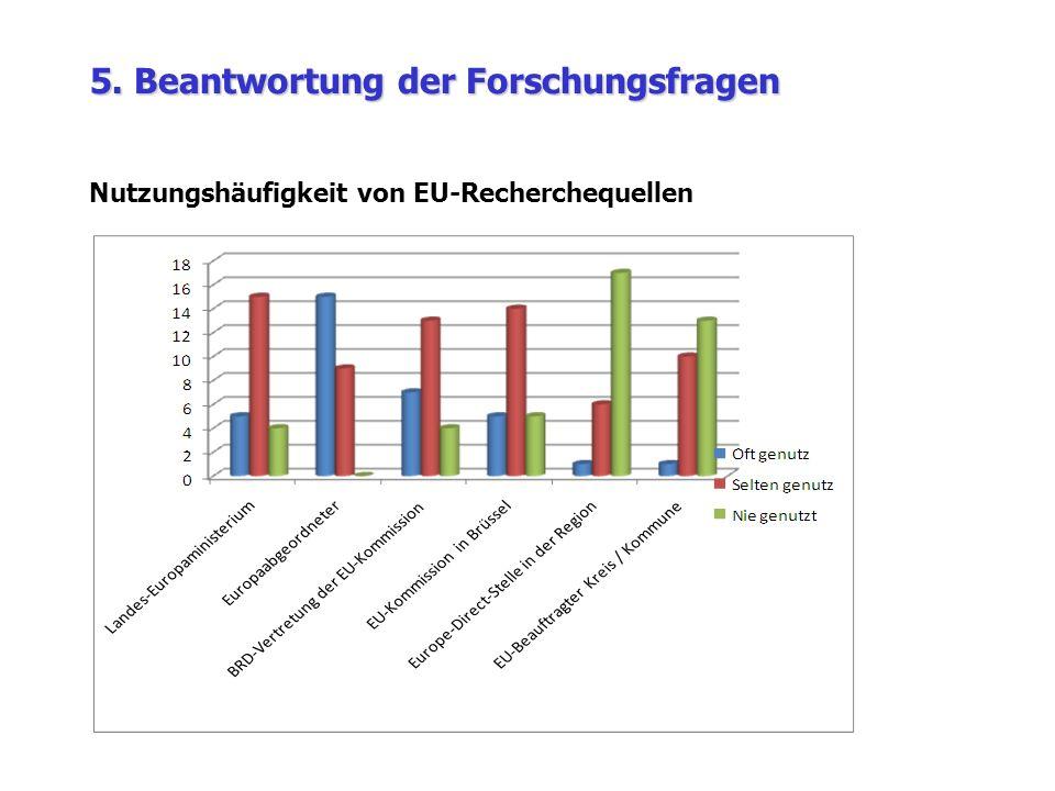5. Beantwortung der Forschungsfragen Nutzungshäufigkeit von EU-Recherchequellen