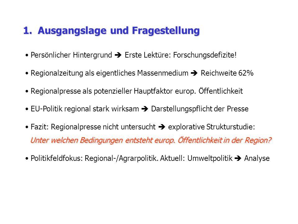 1.Ausgangslage und Fragestellung Persönlicher Hintergrund Erste Lektüre: Forschungsdefizite.