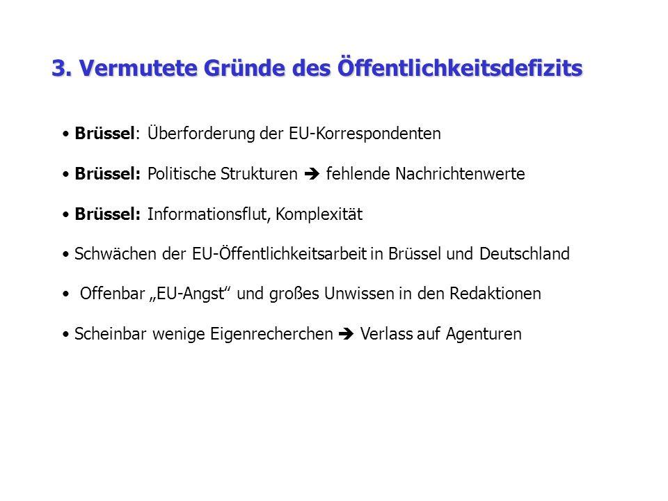 3. Vermutete Gründe des Öffentlichkeitsdefizits Brüssel: Überforderung der EU-Korrespondenten Brüssel: Politische Strukturen fehlende Nachrichtenwerte