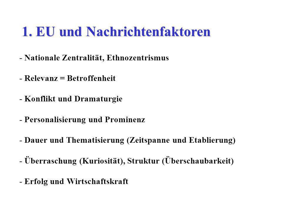 - Nationale Zentralität, Ethnozentrismus - Relevanz = Betroffenheit - Konflikt und Dramaturgie - Personalisierung und Prominenz - Dauer und Thematisie