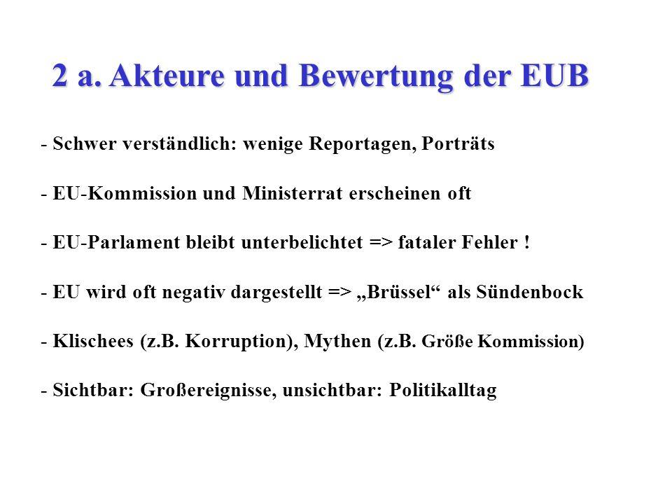 - Schwer verständlich: wenige Reportagen, Porträts - EU-Kommission und Ministerrat erscheinen oft - EU-Parlament bleibt unterbelichtet => fataler Fehl