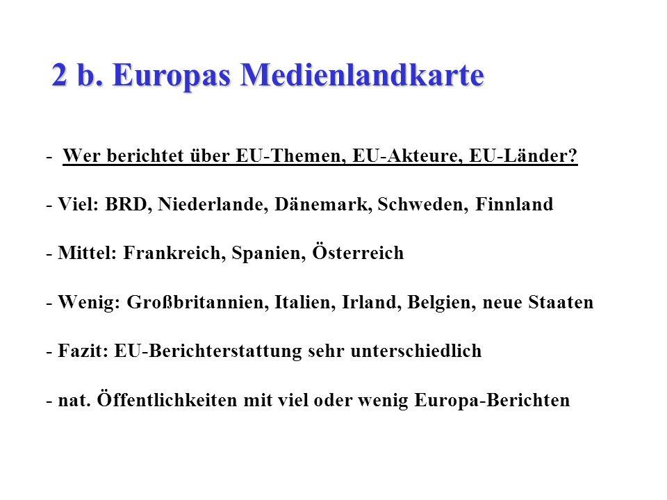 - Wer berichtet über EU-Themen, EU-Akteure, EU-Länder? - Viel: BRD, Niederlande, Dänemark, Schweden, Finnland - Mittel: Frankreich, Spanien, Österreic