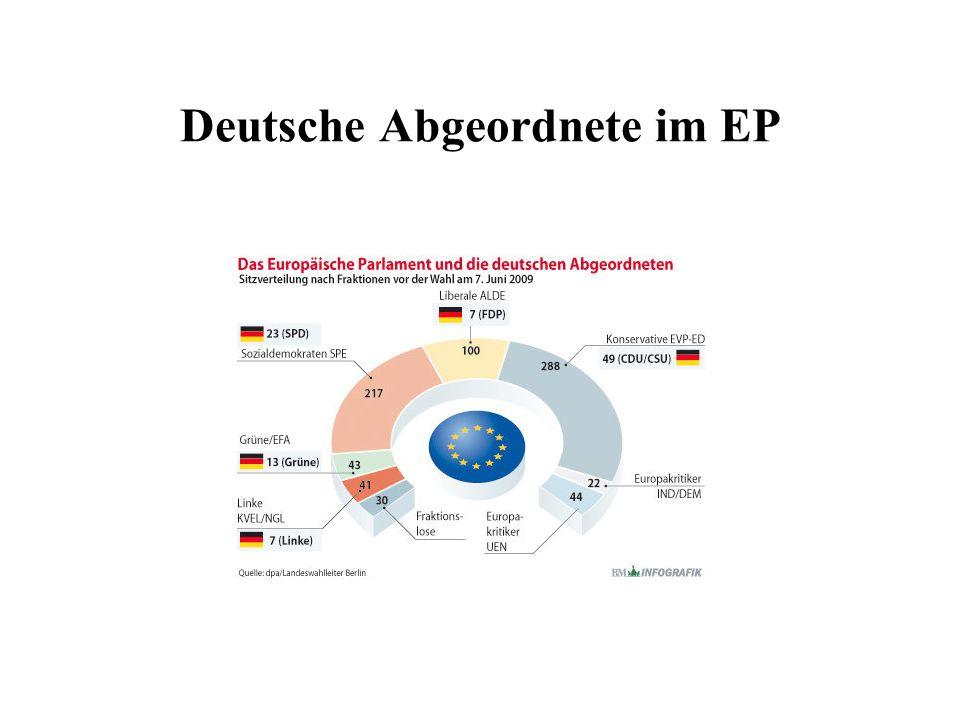 Deutsche Abgeordnete im EP