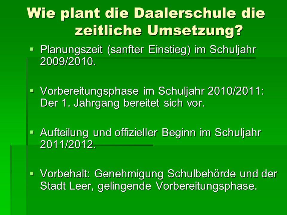 Wie plant die Daalerschule die zeitliche Umsetzung? Planungszeit (sanfter Einstieg) im Schuljahr 2009/2010. Planungszeit (sanfter Einstieg) im Schulja