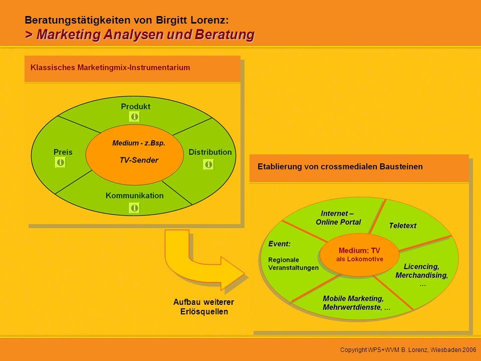 Copyright WPS+WVM B. Lorenz, Wiesbaden 2006 > Marketing Analysen und Beratung Beratungstätigkeiten von Birgitt Lorenz: > Marketing Analysen und Beratu
