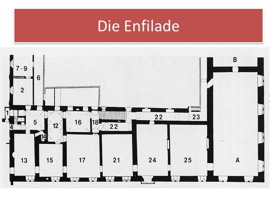 Die Enfilade Im 'piano nobile' entsteht eine Raumfolge, wie sie das päpstliche Zeremoniell vorschreibt: Die ('sala regia') für den Empfang von regiere