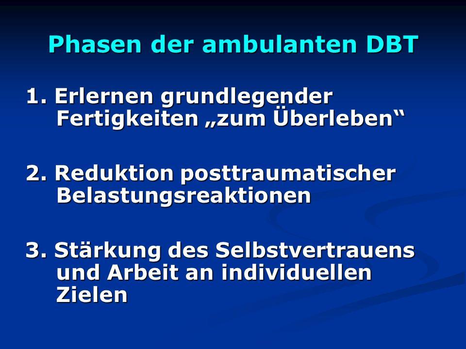 Phasen der ambulanten DBT 1. Erlernen grundlegender Fertigkeiten zum Überleben 2. Reduktion posttraumatischer Belastungsreaktionen 3. Stärkung des Sel