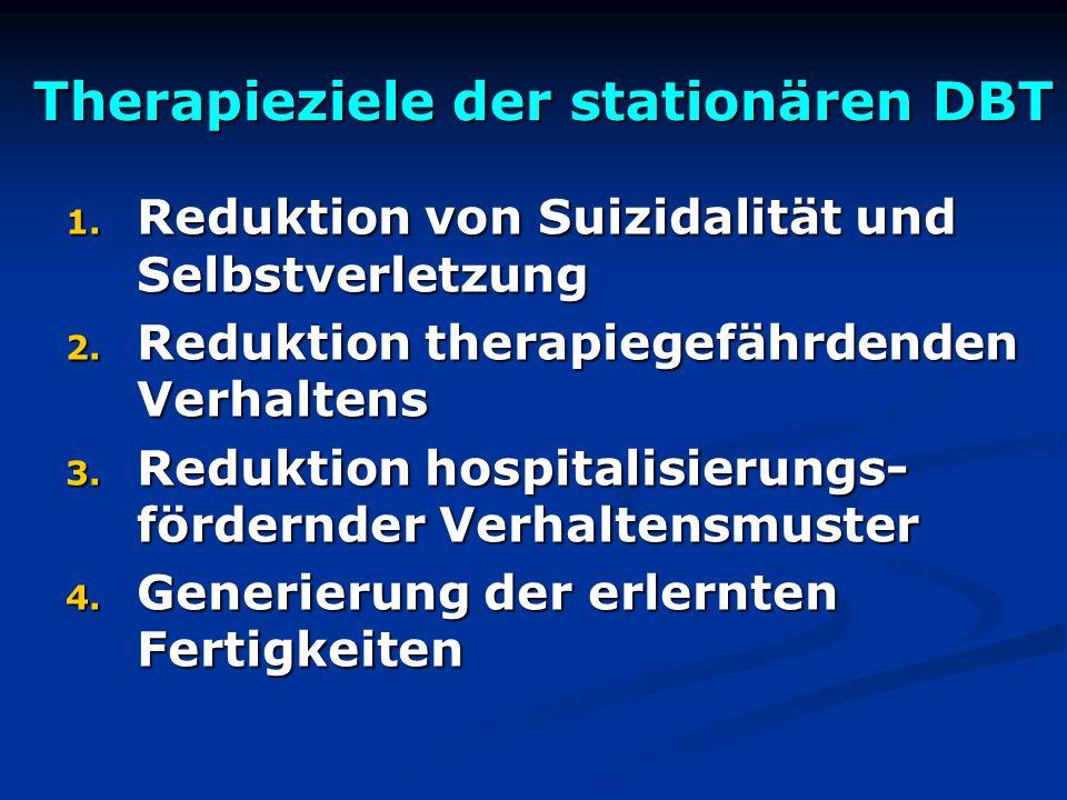 Therapieziele der stationären DBT 1. Reduktion von Suizidalität und Selbstverletzung 2. Reduktion therapiegefährdenden Verhaltens 3. Reduktion hospita