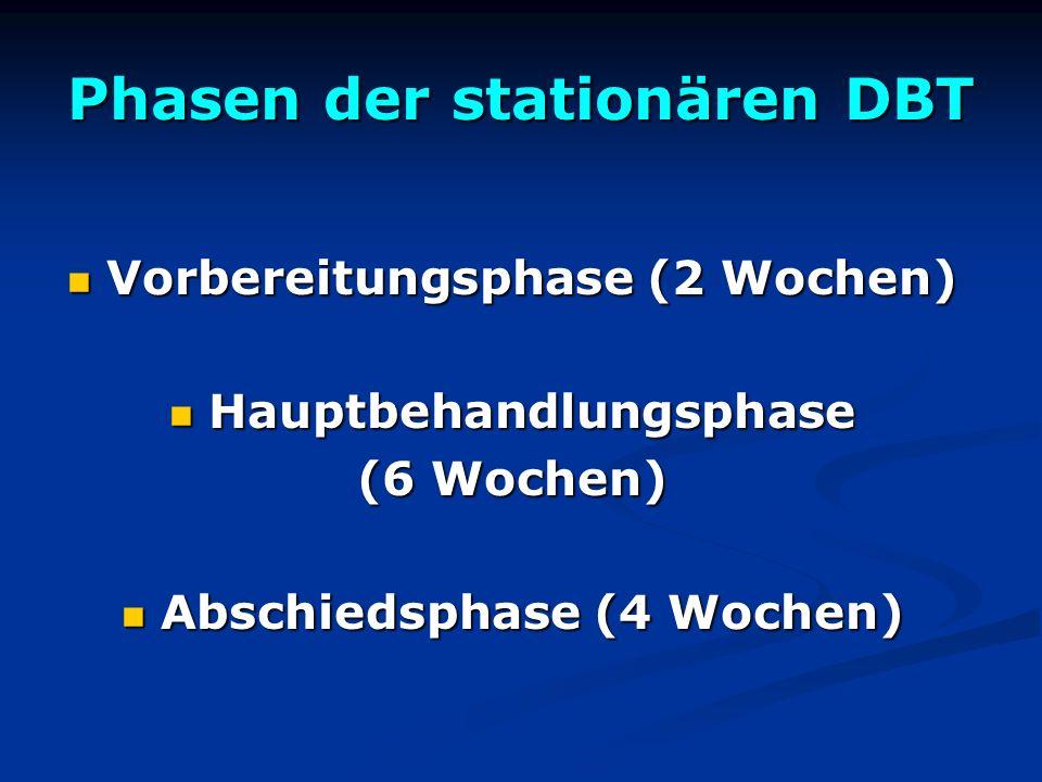 Phasen der stationären DBT Vorbereitungsphase (2 Wochen) Vorbereitungsphase (2 Wochen) Hauptbehandlungsphase Hauptbehandlungsphase (6 Wochen) Abschied