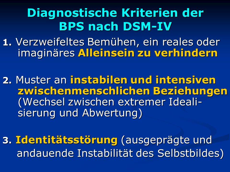 Behandlungsalgorhythmen nach Wedekind 1.Dopaminerges System Kognitiv-perzeptionelle Symptome (z.B.