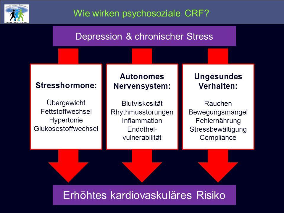 Wie wirken psychosoziale CRF? Erhöhtes kardiovaskuläres Risiko Depression & chronischer Stress Autonomes Nervensystem: Blutviskosität Rhythmusstörunge