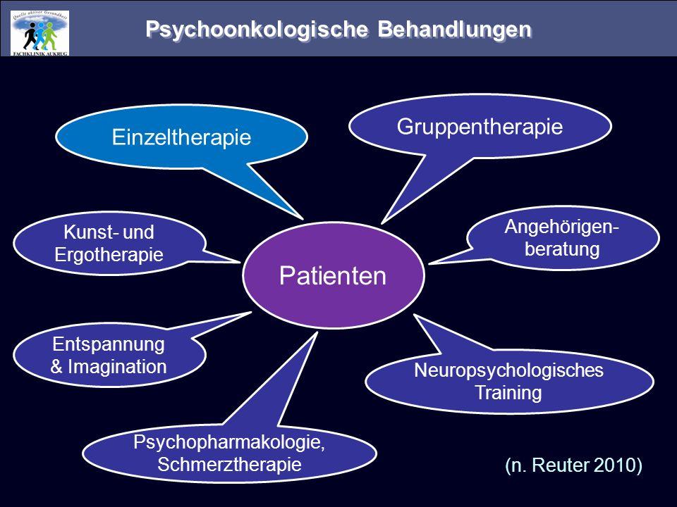 Psychoonkologische Behandlungen (n. Reuter 2010) Patienten Einzeltherapie Gruppentherapie Psychopharmakologie, Schmerztherapie Kunst- und Ergotherapie
