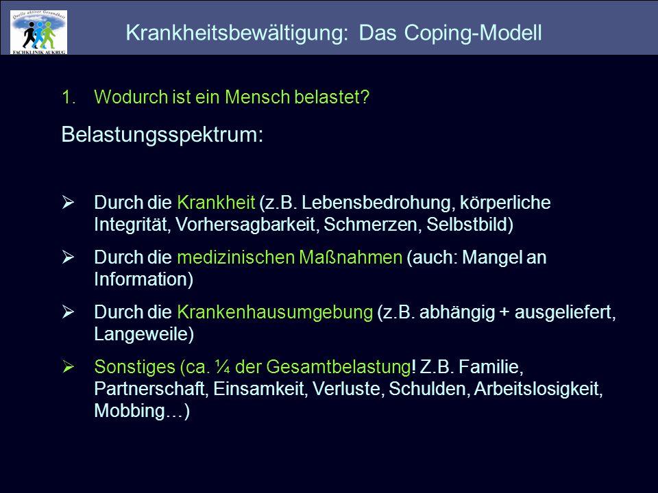 Krankheitsbewältigung: Das Coping-Modell 1.Wodurch ist ein Mensch belastet? Belastungsspektrum: Durch die Krankheit (z.B. Lebensbedrohung, körperliche