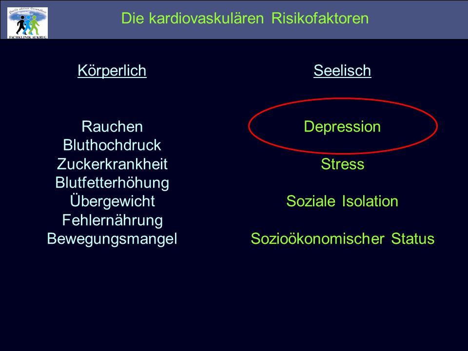 Die Depression ist aber nicht nur eine häufige und beeinträchtigende Begleiterkrankung.