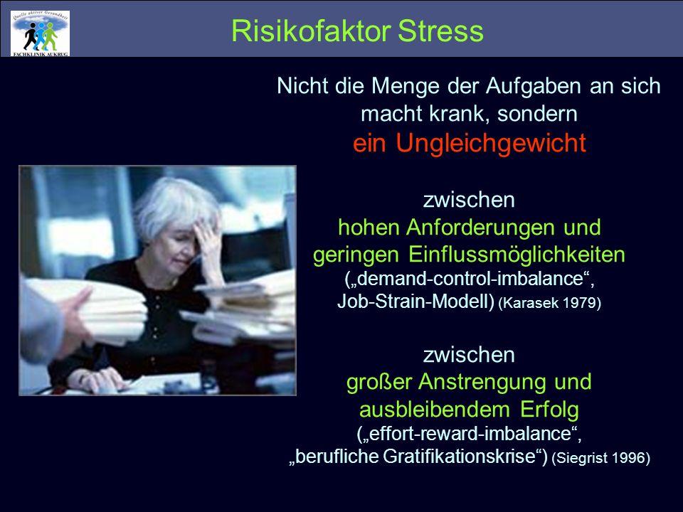Risikofaktor Stress Nicht die Menge der Aufgaben an sich macht krank, sondern ein Ungleichgewicht zwischen hohen Anforderungen und geringen Einflussmö
