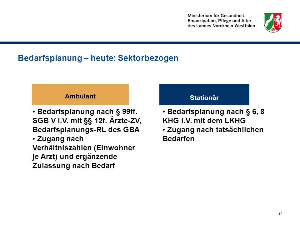 12 Bedarfsplanung – heute: Sektorbezogen Ambulant Stationär Bedarfsplanung nach § 99ff. SGB V i.V. mit §§ 12f. Ärzte-ZV, Bedarfsplanungs-RL des GBA Zu