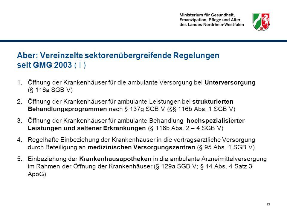 13 Aber: Vereinzelte sektorenübergreifende Regelungen seit GMG 2003 ( I ) 1.Öffnung der Krankenhäuser für die ambulante Versorgung bei Unterversorgung