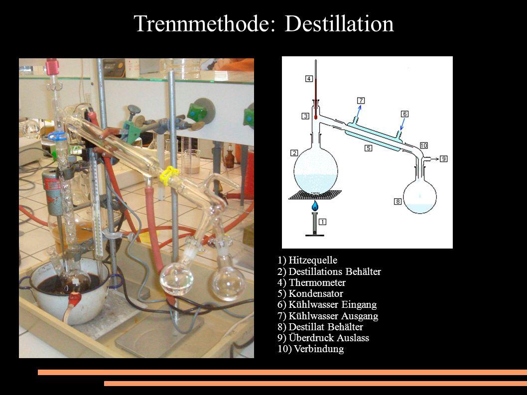1) Hitzequelle 2) Destillations Behälter 4) Thermometer 5) Kondensator 6) Kühlwasser Eingang 7) Kühlwasser Ausgang 8) Destillat Behälter 9) Überdruck Auslass 10) Verbindung Trennmethode: Destillation