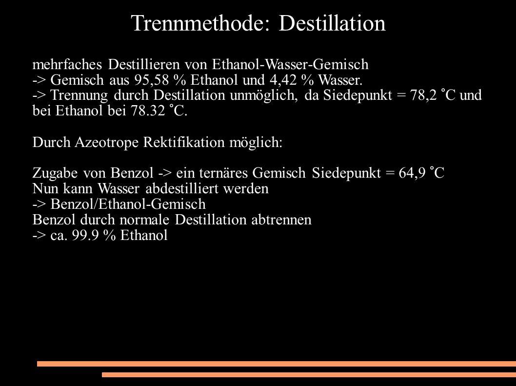 mehrfaches Destillieren von Ethanol-Wasser-Gemisch -> Gemisch aus 95,58 % Ethanol und 4,42 % Wasser. -> Trennung durch Destillation unmöglich, da Sied