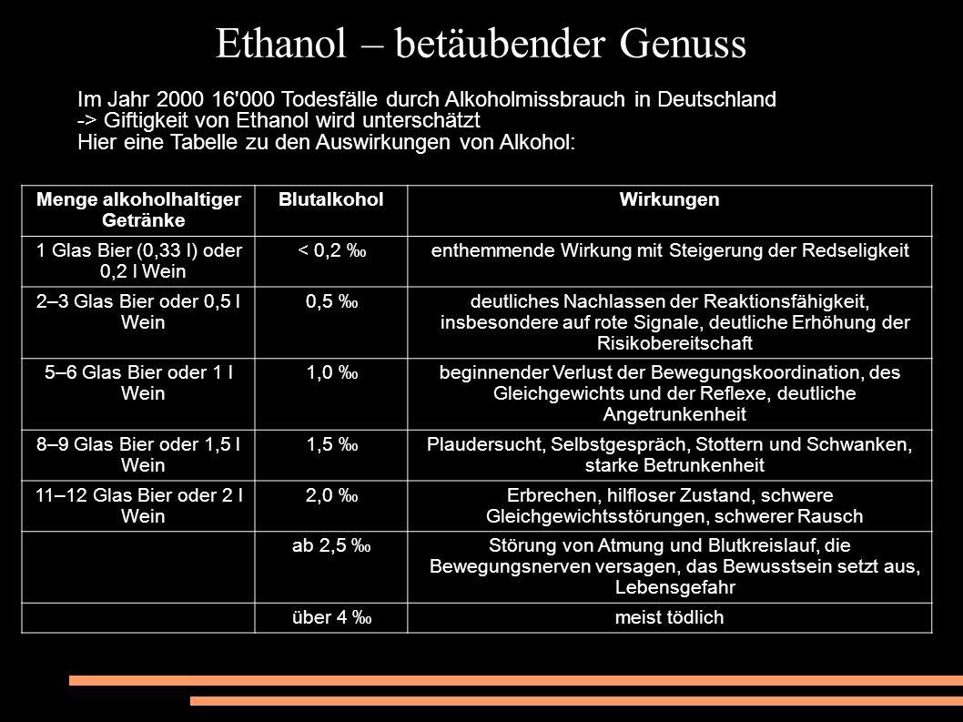 Ethanol – betäubender Genuss Im Jahr 2000 16'000 Todesfälle durch Alkoholmissbrauch in Deutschland -> Giftigkeit von Ethanol wird unterschätzt Hier ei