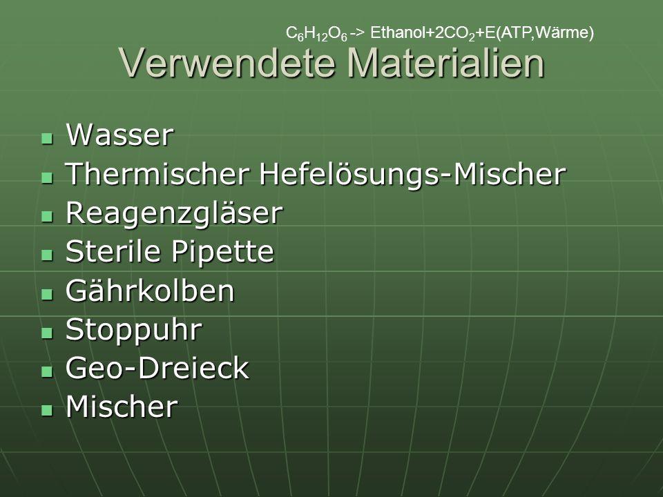 C 6 H 12 O 6 -> Ethanol+2CO 2 +E(ATP,Wärme) Verwendete Materialien Wasser Wasser Thermischer Hefelösungs-Mischer Thermischer Hefelösungs-Mischer Reage