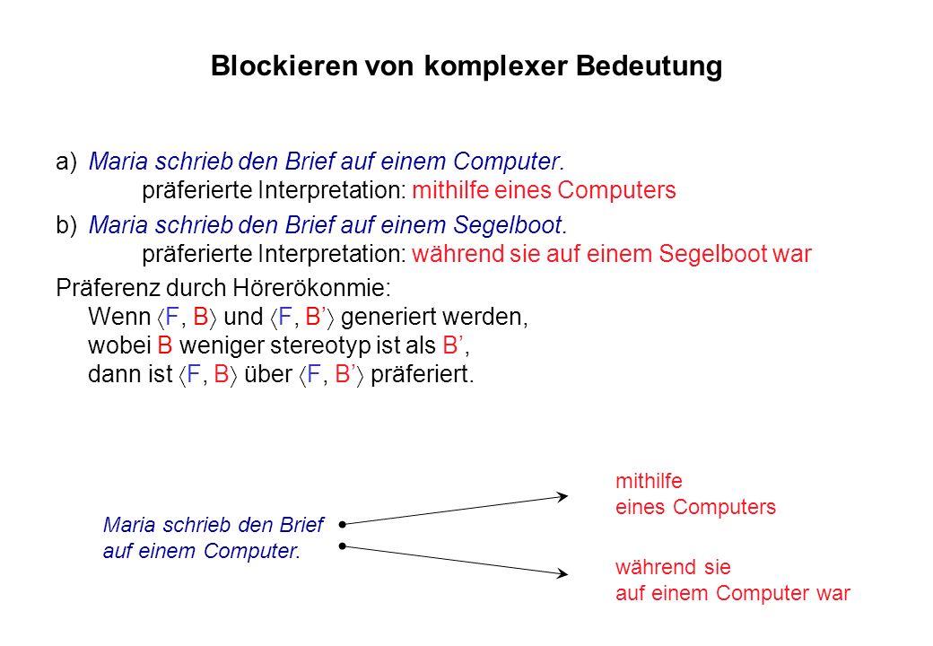 Blockieren von komplexer Bedeutung a)Maria schrieb den Brief auf einem Computer. präferierte Interpretation: mithilfe eines Computers b)Maria schrieb
