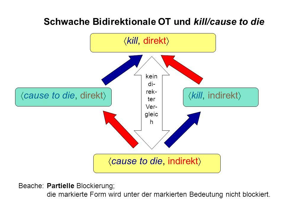 Schwache Bidirektionale OT und kill/cause to die kill, direkt cause to die, direkt kill, indirekt cause to die, indirekt Beache:Partielle Blockierung;