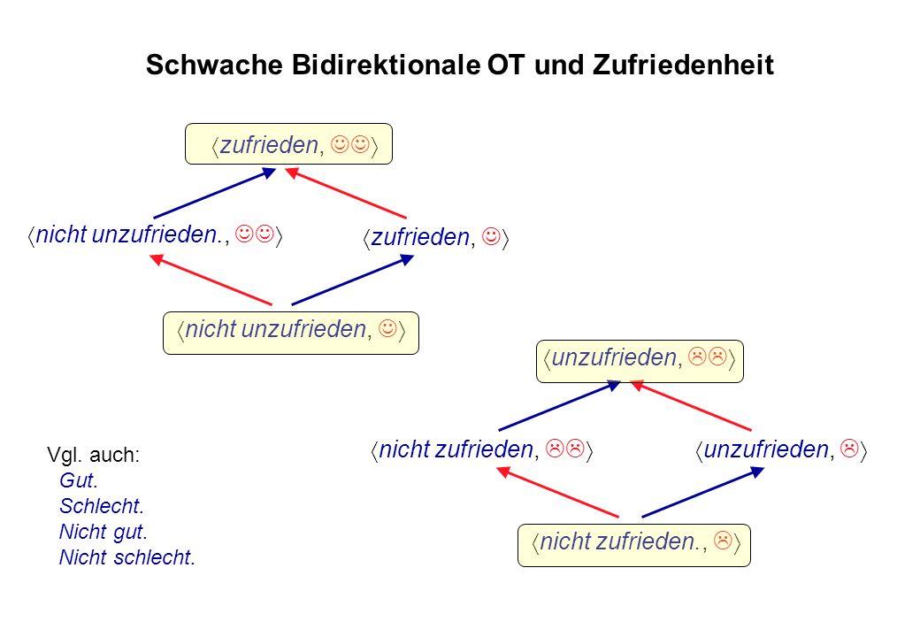 Schwache Bidirektionale OT und Zufriedenheit zufrieden, nicht unzufrieden., zufrieden, nicht unzufrieden, unzufrieden, nicht zufrieden., nicht zufried