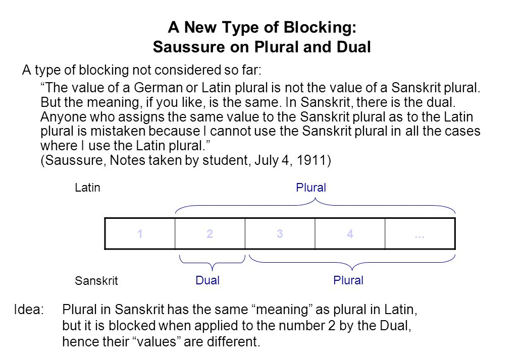 A New Type of Blocking: Saussure on Plural and Dual A type of blocking not considered so far: The value of a German or Latin plural is not the value o