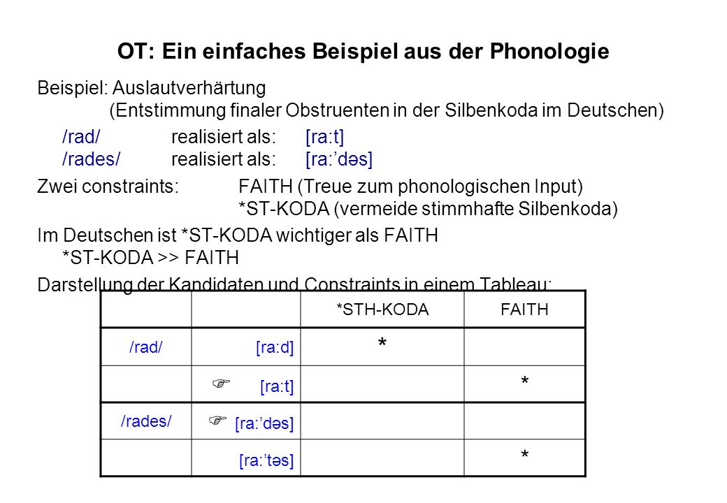 OT: Ein einfaches Beispiel aus der Phonologie Beispiel: Auslautverhärtung (Entstimmung finaler Obstruenten in der Silbenkoda im Deutschen) /rad/ reali