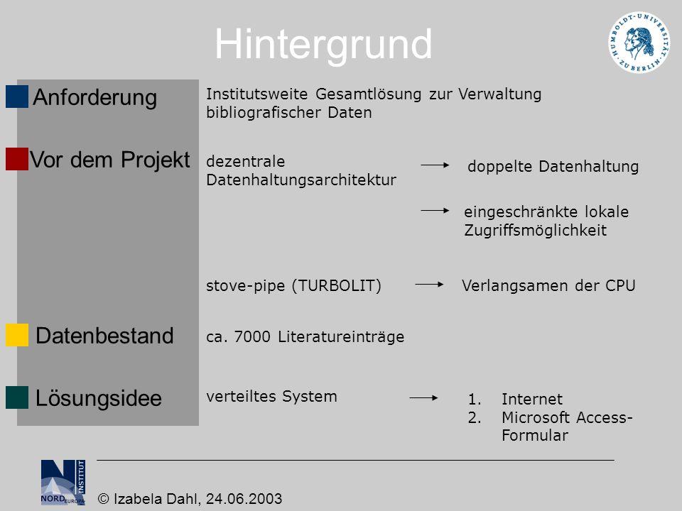 Hintergrund Anforderung Institutsweite Gesamtlösung zur Verwaltung bibliografischer Daten Vor dem Projekt dezentrale Datenhaltungsarchitektur doppelte