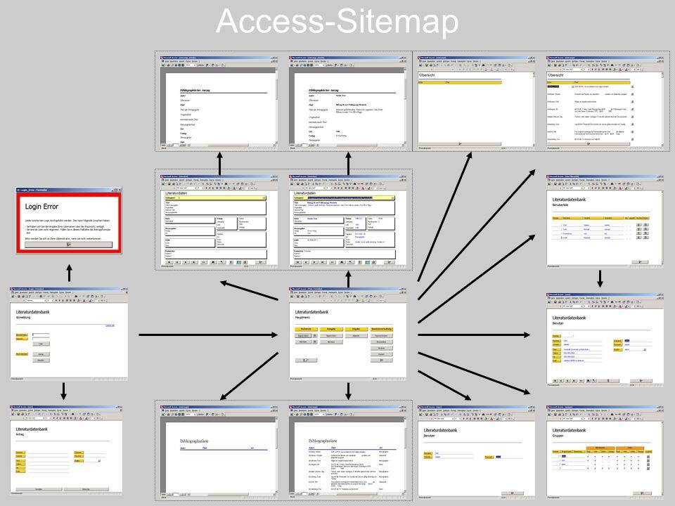 Access-Sitemap