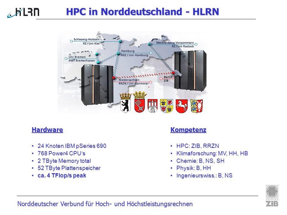 Norddeutscher Verbund für Hoch- und Höchstleistungsrechnen HPC in Norddeutschland - HLRN 24 Knoten IBM pSeries 69024 Knoten IBM pSeries 690 768 Power4