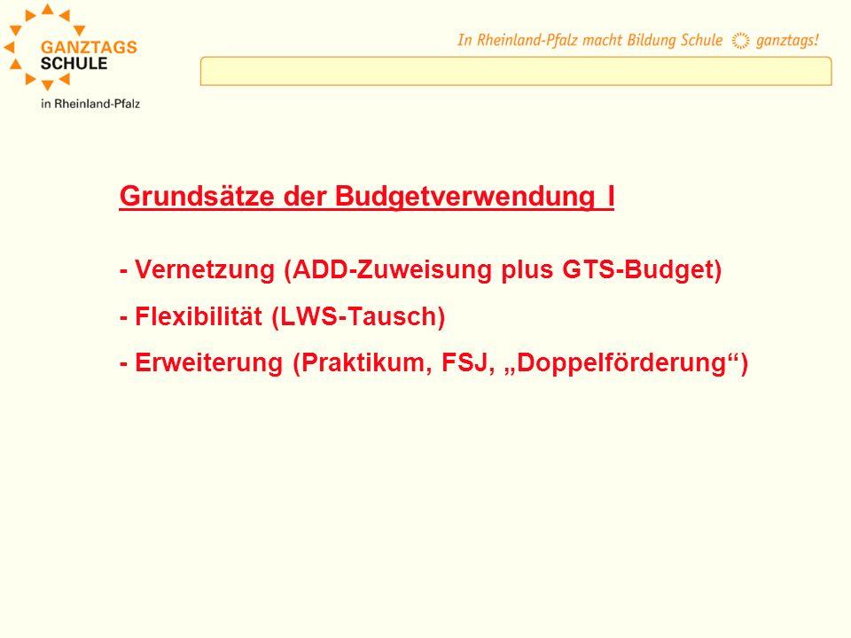 Grundsätze der Budgetverwendung I - Vernetzung (ADD-Zuweisung plus GTS-Budget) - Flexibilität (LWS-Tausch) - Erweiterung (Praktikum, FSJ, Doppelförderung)