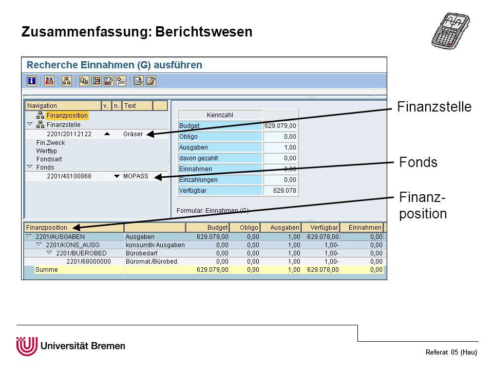 Referat 05 (Hau) Zusammenfassung: Berichtswesen Finanzstelle Fonds Finanz- position