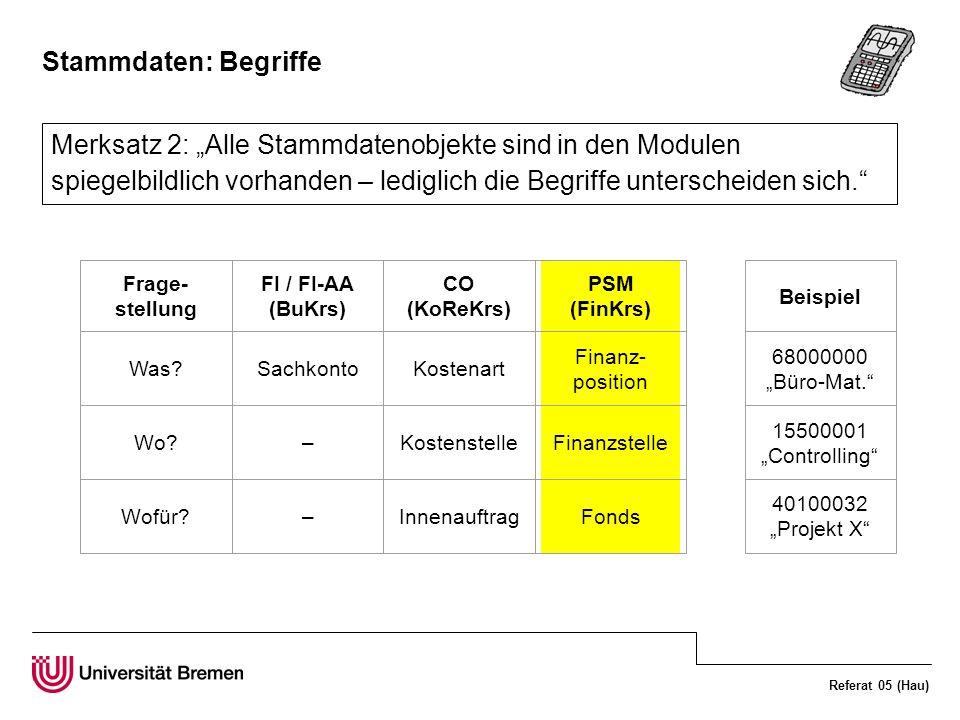 Referat 05 (Hau) Stammdaten: Begriffe Merksatz 2: Alle Stammdatenobjekte sind in den Modulen spiegelbildlich vorhanden – lediglich die Begriffe unters