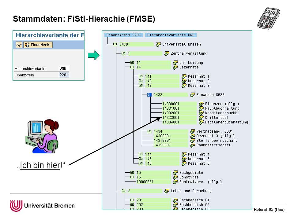 Referat 05 (Hau) Stammdaten: FiStl-Hierachie (FMSE) Ich bin hier!