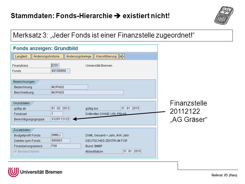 Referat 05 (Hau) Stammdaten: Fonds-Hierarchie existiert nicht! Finanzstelle 20112122 AG Gräser Merksatz 3: Jeder Fonds ist einer Finanzstelle zugeordn