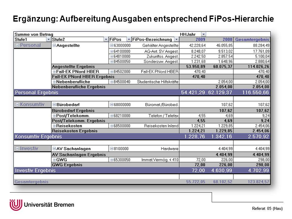 Referat 05 (Hau) Ergänzung: Aufbereitung Ausgaben entsprechend FiPos-Hierarchie
