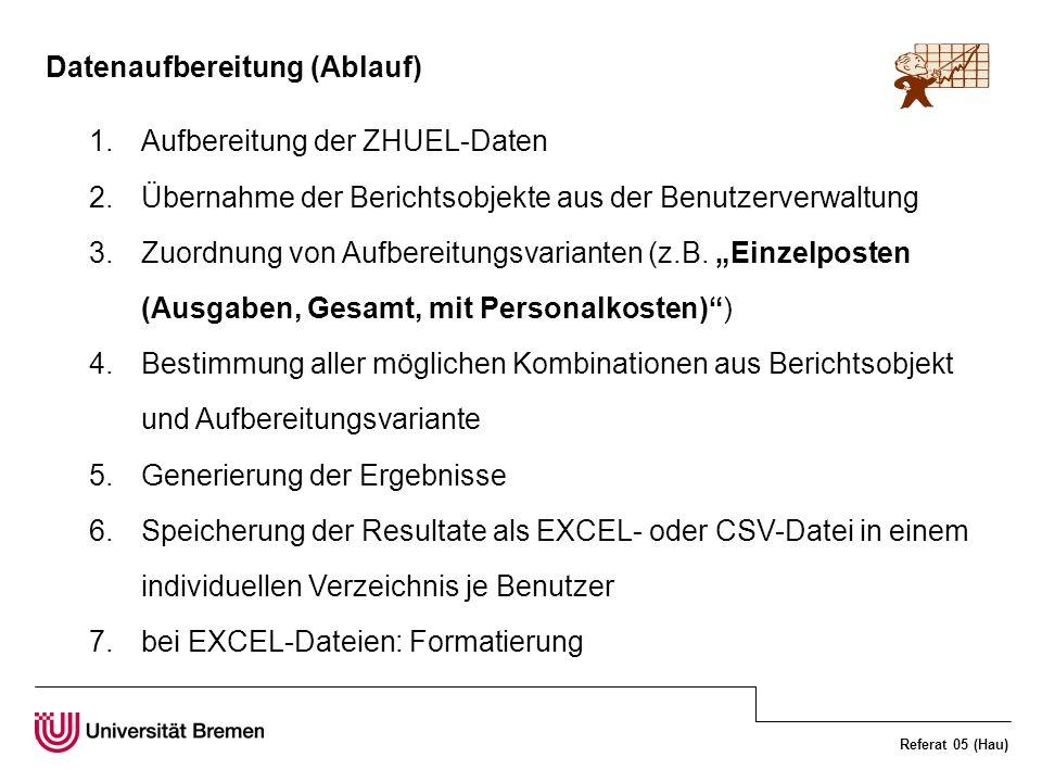 Referat 05 (Hau) Datenaufbereitung (Ablauf) 1.Aufbereitung der ZHUEL-Daten 2.Übernahme der Berichtsobjekte aus der Benutzerverwaltung 3.Zuordnung von Aufbereitungsvarianten (z.B.