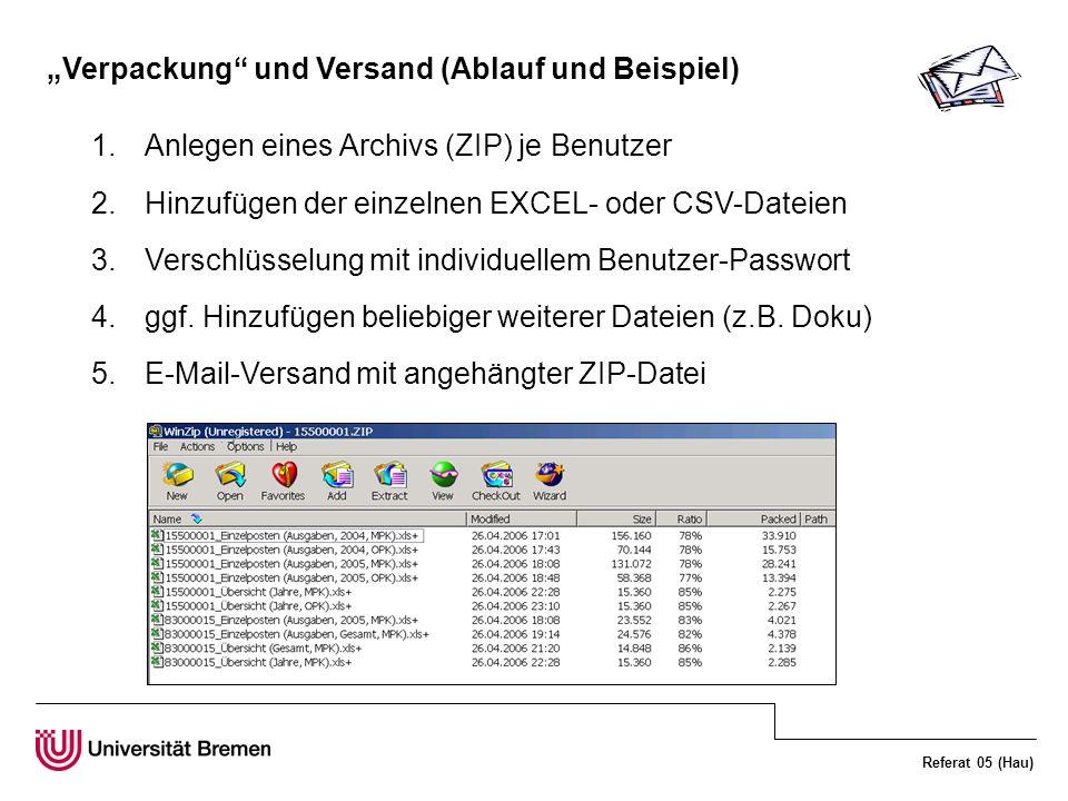 Referat 05 (Hau) Verpackung und Versand (Ablauf und Beispiel) 1.Anlegen eines Archivs (ZIP) je Benutzer 2.Hinzufügen der einzelnen EXCEL- oder CSV-Dateien 3.Verschlüsselung mit individuellem Benutzer-Passwort 4.ggf.