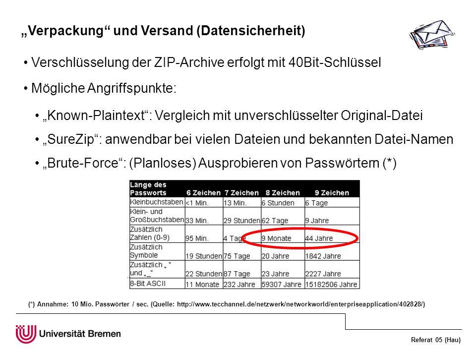 Referat 05 (Hau) Verpackung und Versand (Datensicherheit) Verschlüsselung der ZIP-Archive erfolgt mit 40Bit-Schlüssel Mögliche Angriffspunkte: Known-Plaintext: Vergleich mit unverschlüsselter Original-Datei SureZip: anwendbar bei vielen Dateien und bekannten Datei-Namen Brute-Force: (Planloses) Ausprobieren von Passwörtern (*) (*) Annahme: 10 Mio.