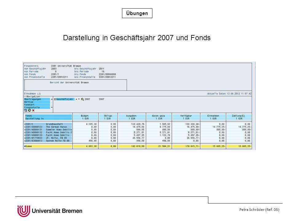 Übungen Petra Schröder (Ref. 05) Darstellung in Geschäftsjahr 2007 und Fonds