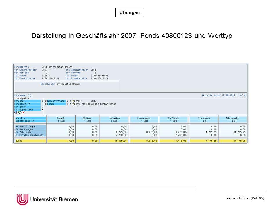 Übungen Petra Schröder (Ref. 05) Darstellung in Geschäftsjahr 2007, Fonds 40800123 und Werttyp