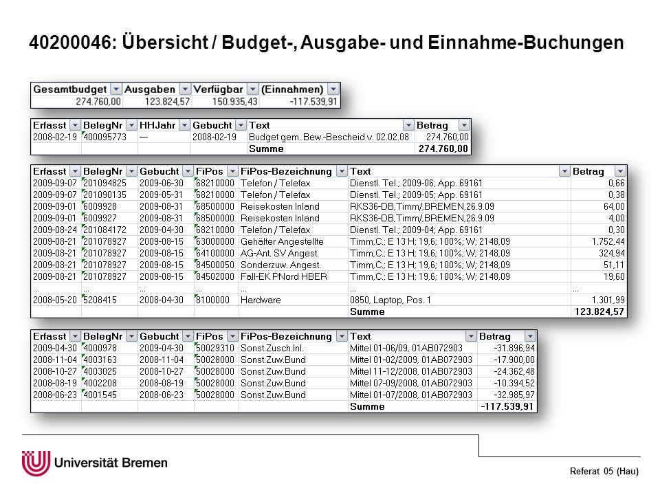 Referat 05 (Hau) 40200046: Übersicht / Budget-, Ausgabe- und Einnahme-Buchungen
